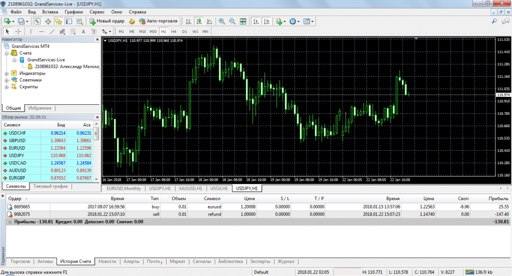 ForexGrand - Forex Grand = Marret Invest - мошенники.
