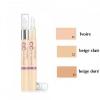 Консилер для области вокруг глаз Bourjois 123 Perfect CC Eye Cream отзывы