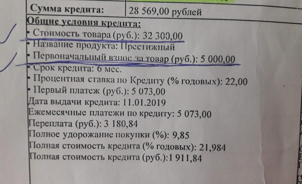 ООО Русфинанс Банк - Не верьте ни единому слову, проверяйте каждую букву договора.