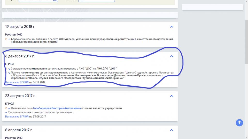 Школа телевидения Ольги Спиркиной - Я не понимаю, почему они пишут о своей лицензии, если ее нет