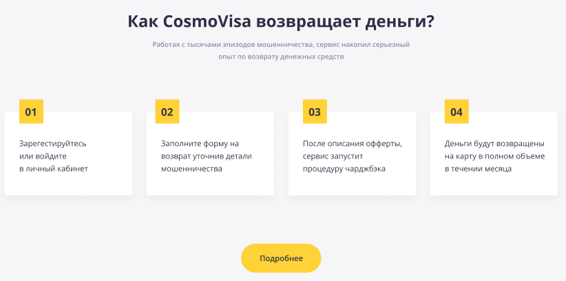 cosmovisa.com - За месяц вернули мои кровные