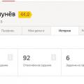 Яндекс Толоко отзывы