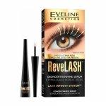 Eveline Cosmetics сыворотка-кондиционер для роста ресниц Revelash отзывы