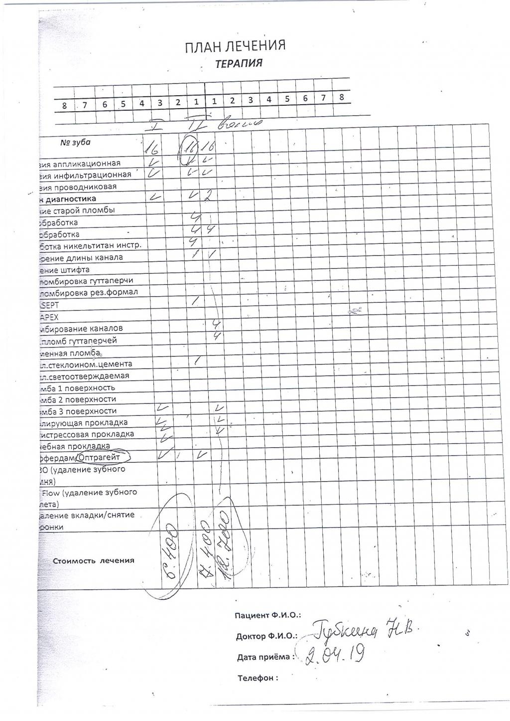 Стоматологическая клиника Денто Лидер - Разводилово и хамы