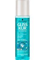 Экспресс-кондиционер для волос Gliss kur Million Gloss отзывы
