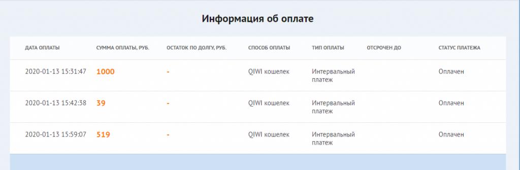 Mil.ru займы зайти в личный кабинет оплатить